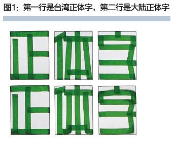 手绘台湾矢量图