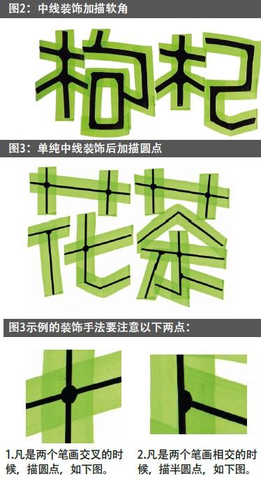 手绘pop字体装饰