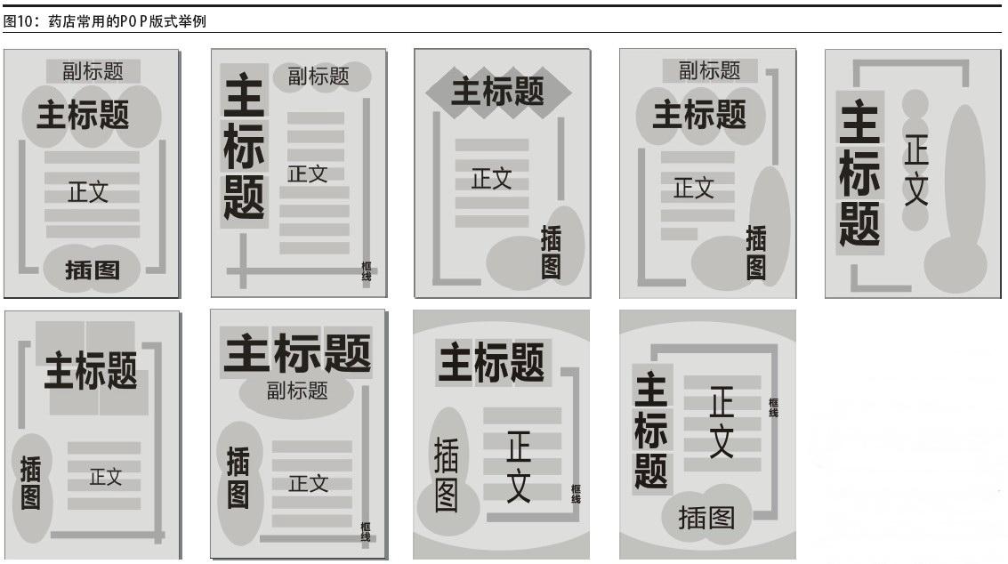 中国药店-手绘pop排版布局