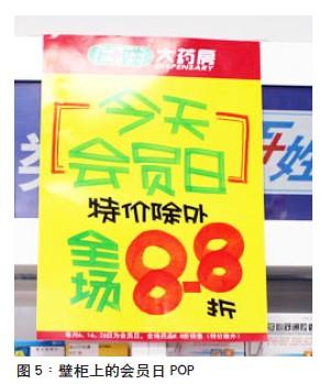 中国药店-pop引爆会员日